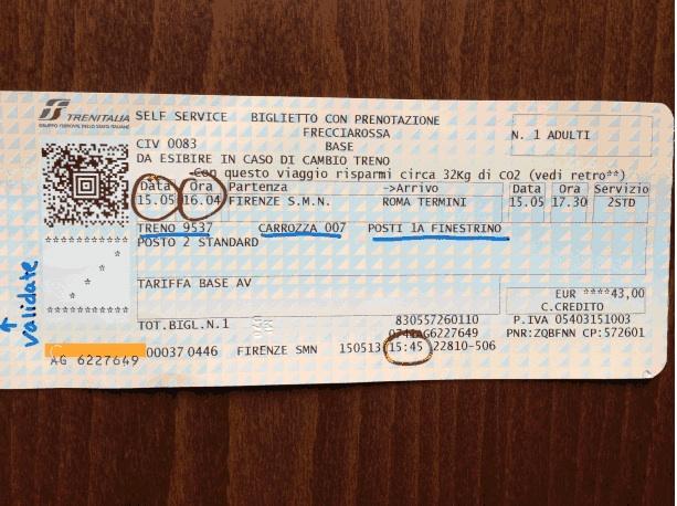 Train ticket Italy