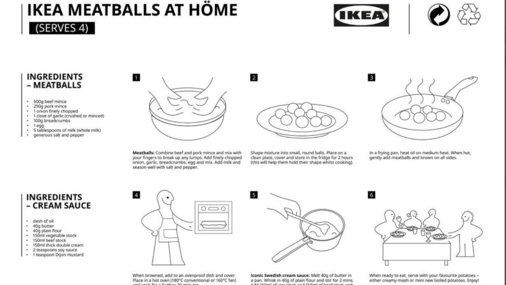 ikea meatballs recipe